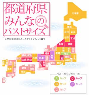 都道府県別、女性の胸のサイズランキング