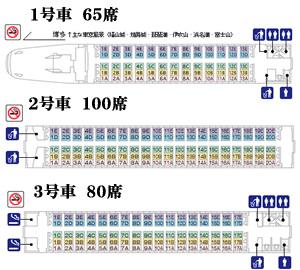 偶数車両、2号車、4号車、6号車などの偶数の車両の方が座席数が多い