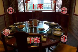 中華料理の円卓には、上座がある。入口から一番遠い位置が上座です