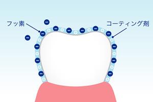 歯磨き粉の味がなくなるまで、口をすすぐのは間違い「理想的な口すすぎの回数は1回」