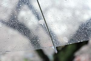 気温の変化、季節の変わり目など天候の変化による頭痛