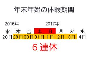 12月29日から、1月3日までの6連休