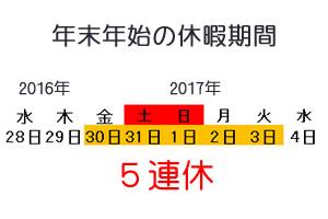 12月30日から、1月3日までの5連休