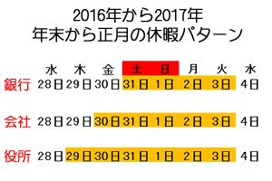2016年から2017年の年末年始休暇、お正月休み