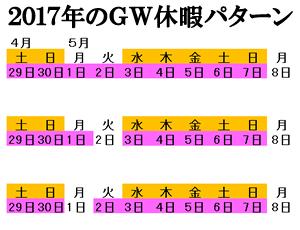 2017年、GW(ゴールデンウィーク期間)の長期休暇パターン