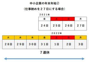 2022年、会社の正月休み(中小・零細企業:7連休型)